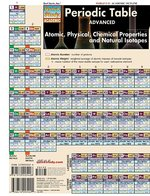 PERIODIC TABLE ADVANCED (PAMPHLET)(BOOKSTORE RECOMMENDED)